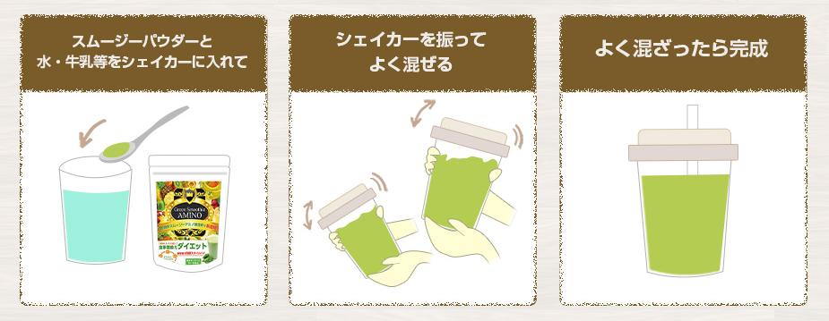 グリーンスムージーAMINOの飲み方